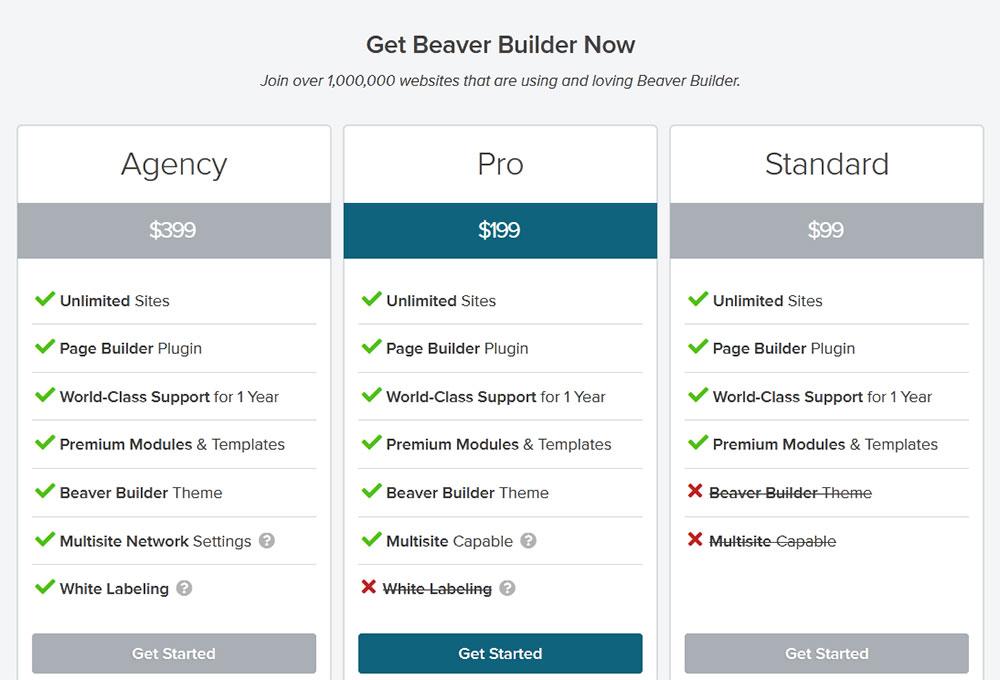 beaver builder price