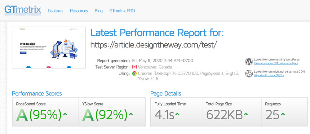 divi performance score