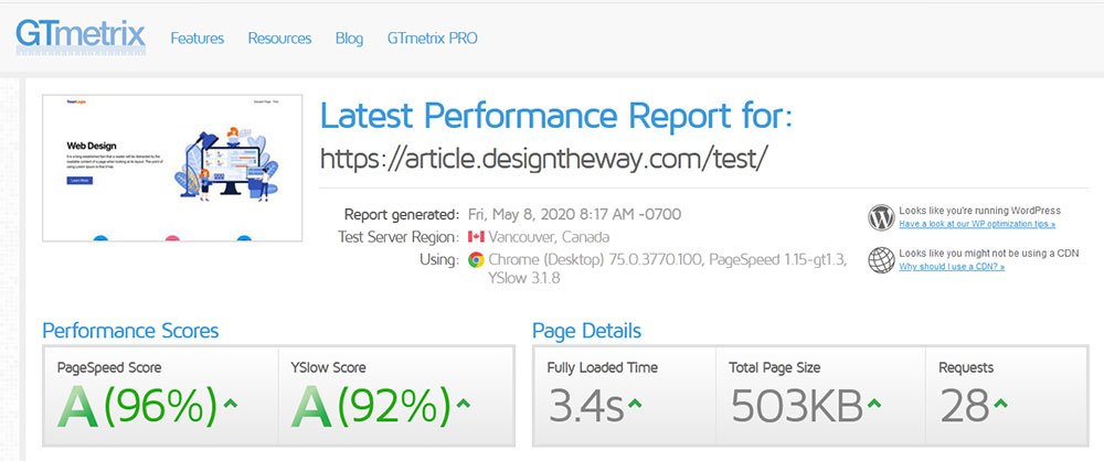 elementor performance score