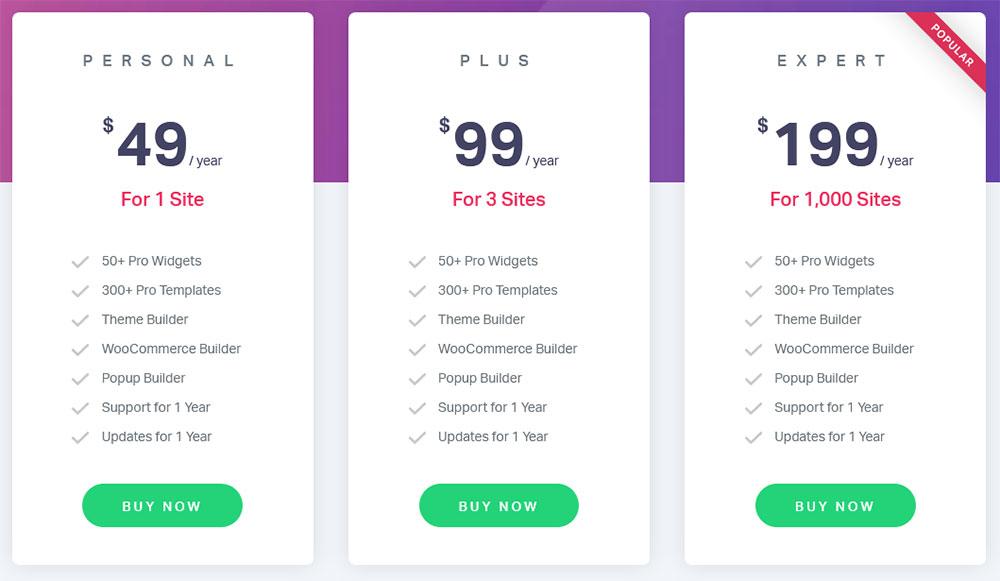 elementor price